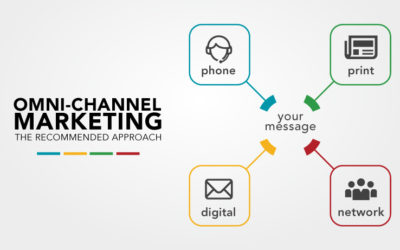 Omni-Channel Marketing: The Recommended Approach