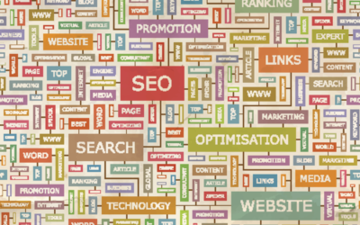 SERP, Meta Data, SEM, CTR…what does it all mean?